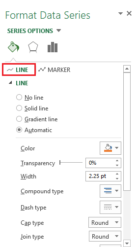 Line Chart Excel