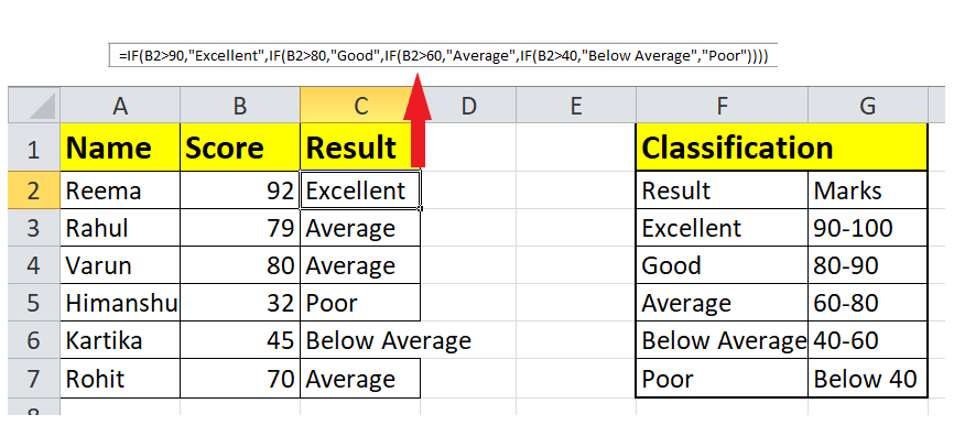 Nested If Function in Excel