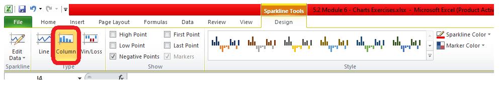 Sparkline chart