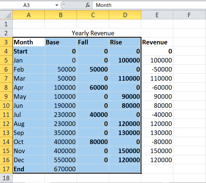 Waterfall Chart Excel