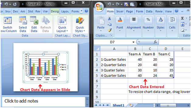 MSpowerpoint How to enter chart data 1