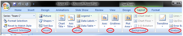 MSpowerpoint How to format chart or chart data 2