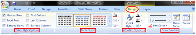 MSpowerpoint How to modify or format table 1