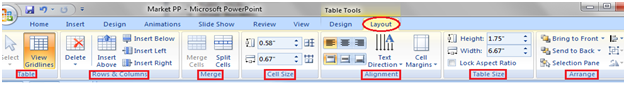 MSpowerpoint How to modify or format table 2
