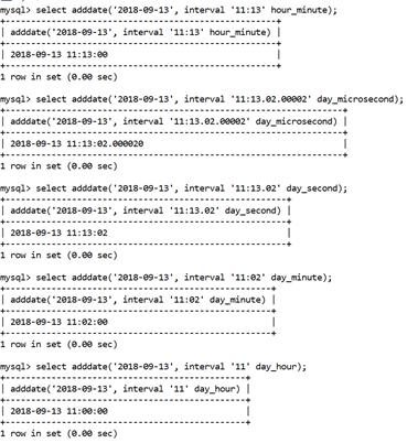 MySQL ADDDATE() Function