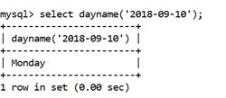 MySQL DAYNAME() Function