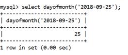 MySQL DAYOFMONTH() Function