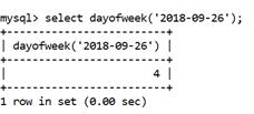 MySQL DAYOFWEEK() Function