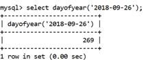 MySQL DAYOFYEAR() Function