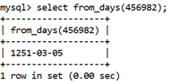 MySQL From_days() Function