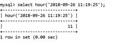 MySQL Hour() Function