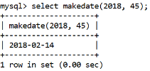 MySQL Datetime makedate() Function