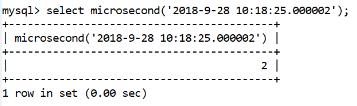 MySQL Datetime microsecond() Function