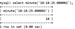 MySQL Datetime minute() Function