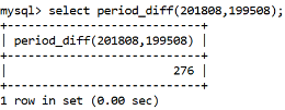 MySQL Datetime period_diff() Function