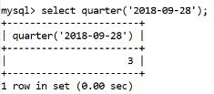 MySQL Datetime quarter() Function