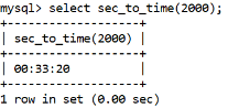 MySQL Datetime sec_to_time() Function