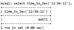 MySQL time_to_sec() Function