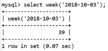 MySQL Datetime week() Function