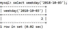 MySQL Datetime weekday() Function