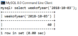 MySQL Datetime weekofyear() Function