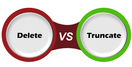 Delete vs Truncate Command