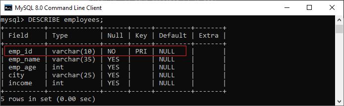 MySQL Change Column Type