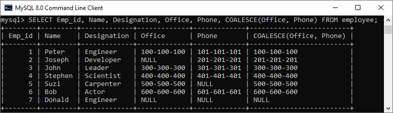 MySQL COALESCE() Function