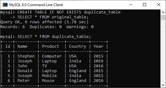 MySQL Copy Table