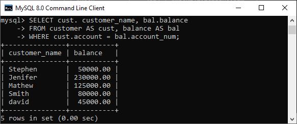 MySQL EquiJoin