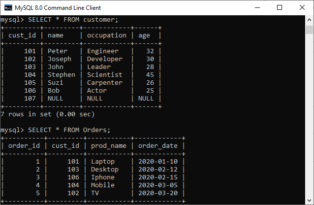 MySQL Exists