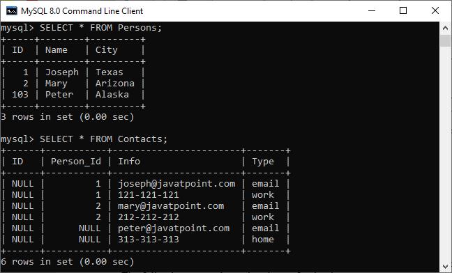 MySQL Foreign Key