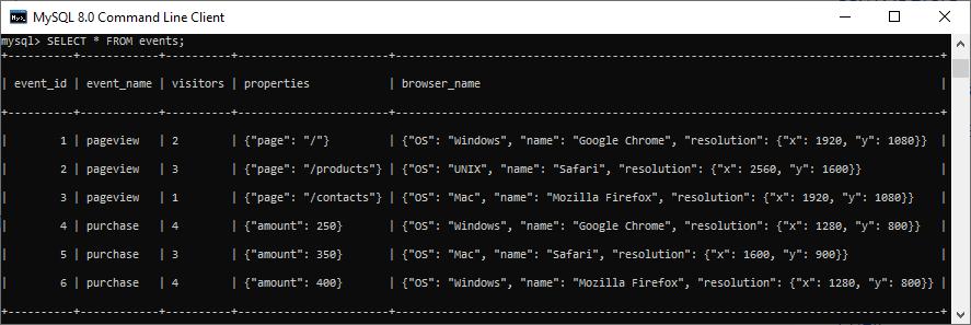 MySQL JSON