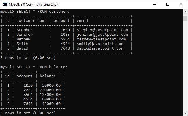 MySQL Natural Join