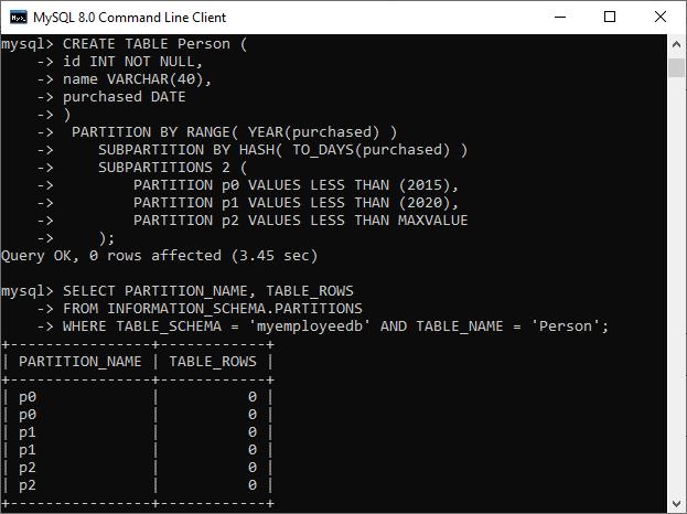 MySQL Partitioning