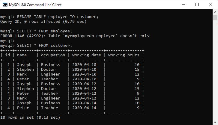 MySQL Rename Table