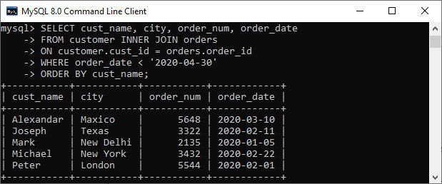 MySQL SELECT Statement