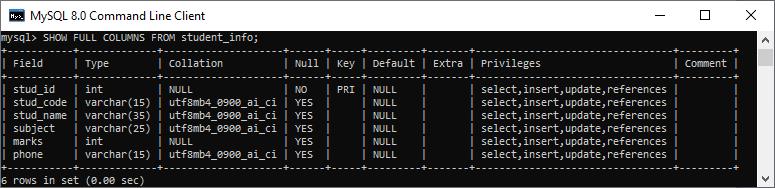 MySQL Show Columns