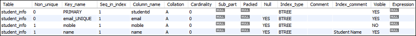 MySQL Show Indexes