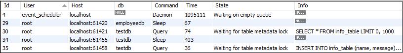 MySQL Table Locking