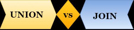 MySQL Union vs Join