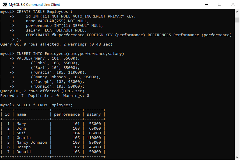 MySQL Update Join