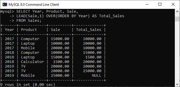 MySQL Window Functions