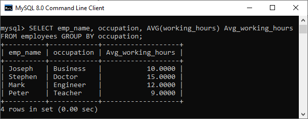 mysql average