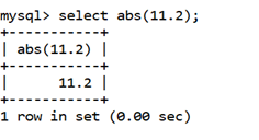MySQL Math ABS() Function