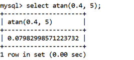 MySQL Math ATAN() Function