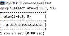 MySQL Math ATAN2() Function