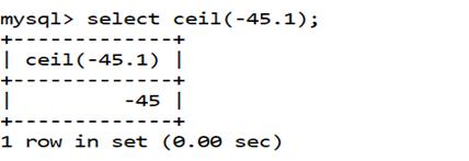 MySQL Math CEIL() Function