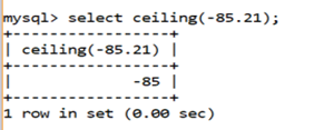 MySQL Math CEILING() Function