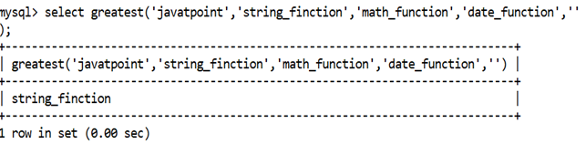 MySQL Math GREATEST() Function